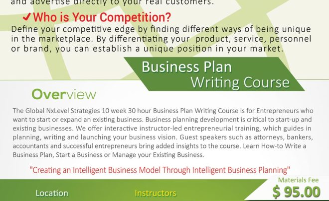 Antioch Business Plan Writing Course 2015